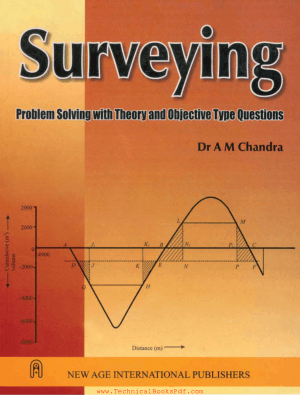 Surveying Problem Solving with Theory and Objective Type Question